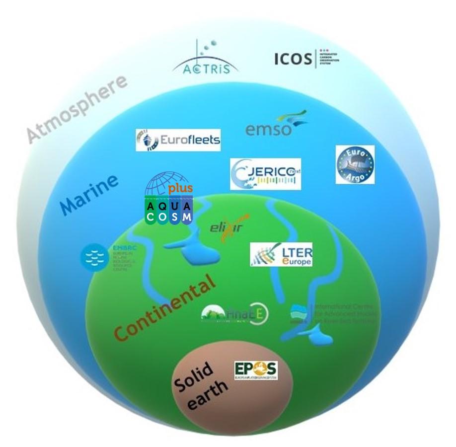 Europäische Forschungsinfrastrukturlandschaft
